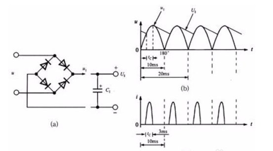 The role of the rectifier bridge in the circuit【ASEMI】